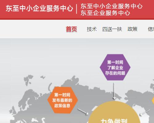 东至县中小企业技术服务